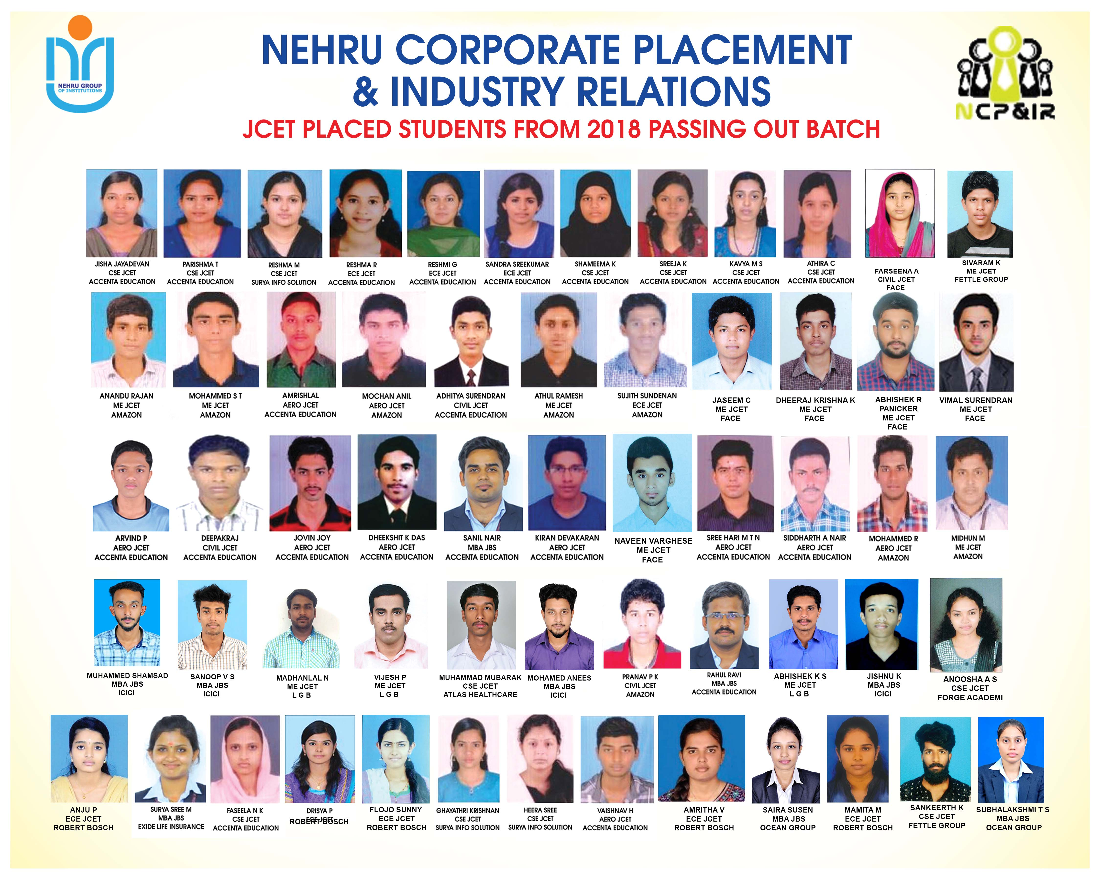 STUDENTS PLACED FROM 2018 PASSING OUT BATCH